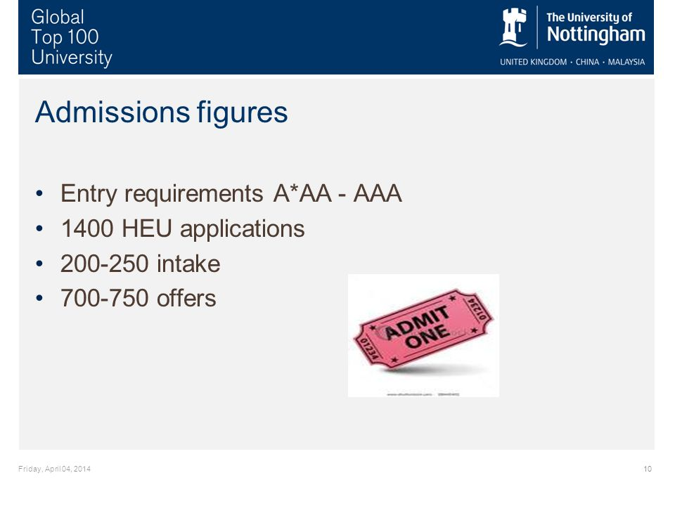 Friday, April 04, 201410 Admissions figures Entry requirements A*AA - AAA 1400 HEU applications 200-250 intake 700-750 offers