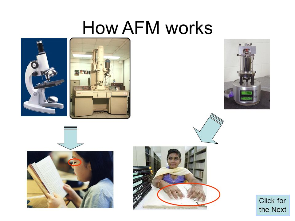 How AFM works Direct mechanical contact between the probe and the sampler surface –Essential difference from traditional microscopy How AFM feels the surface topography.