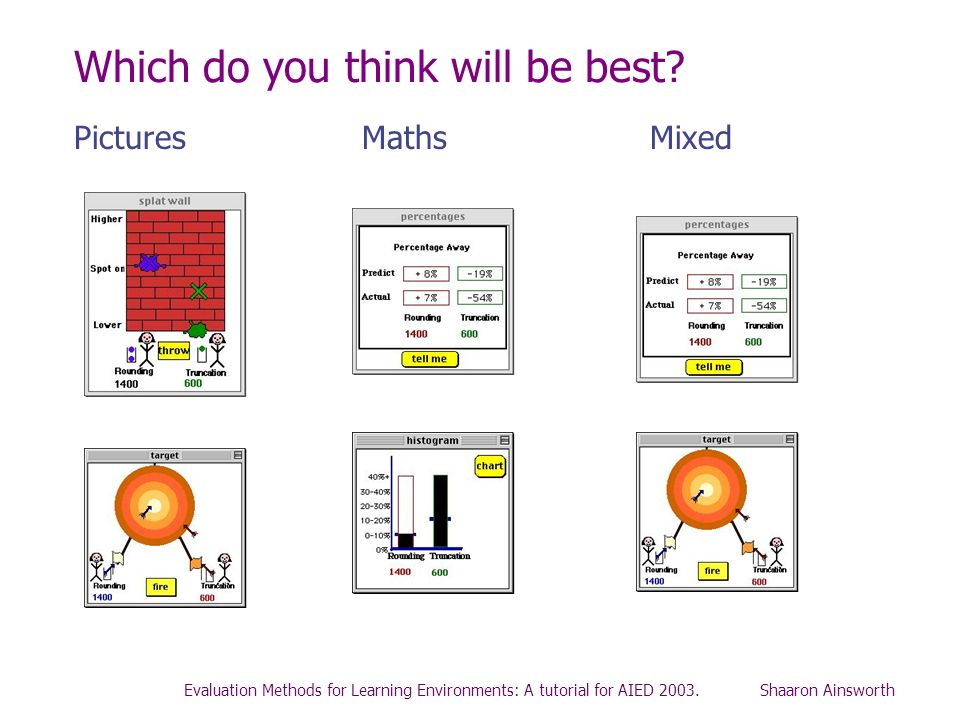 Evaluation Methods for Learning Environments: A tutorial for AIED 2003. Shaaron Ainsworth Which do you think will be best? PicturesMathsMixed