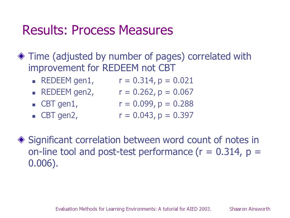 Evaluation Methods for Learning Environments: A tutorial for AIED 2003. Shaaron Ainsworth Results: Process Measures Time (adjusted by number of pages)