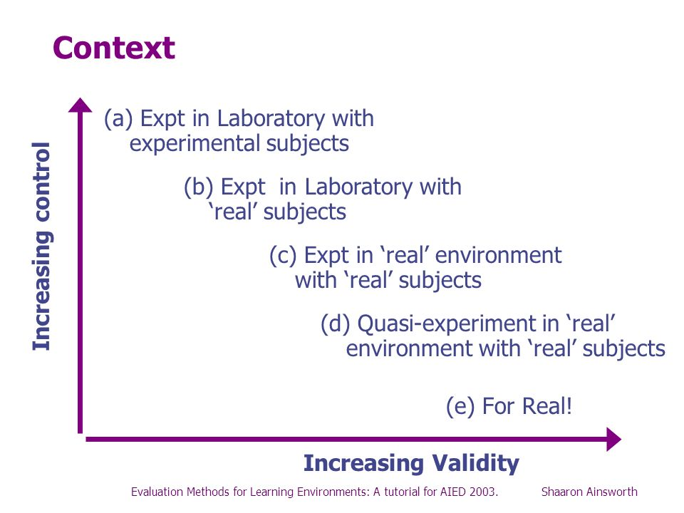 Evaluation Methods for Learning Environments: A tutorial for AIED 2003. Shaaron Ainsworth Context (e) For Real! (a) Expt in Laboratory with experiment