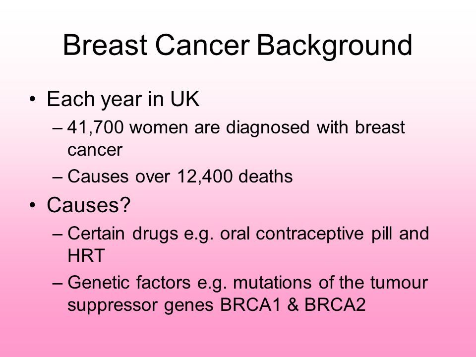 Breast Cancer Background Each year in UK –41,700 women are diagnosed with breast cancer –Causes over 12,400 deaths Causes.