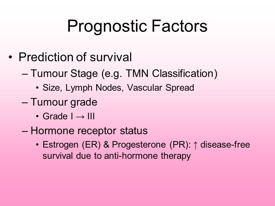 Prognostic Factors Prediction of survival –Tumour Stage (e.g.