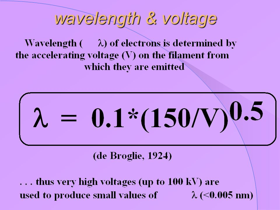 wavelength & voltage