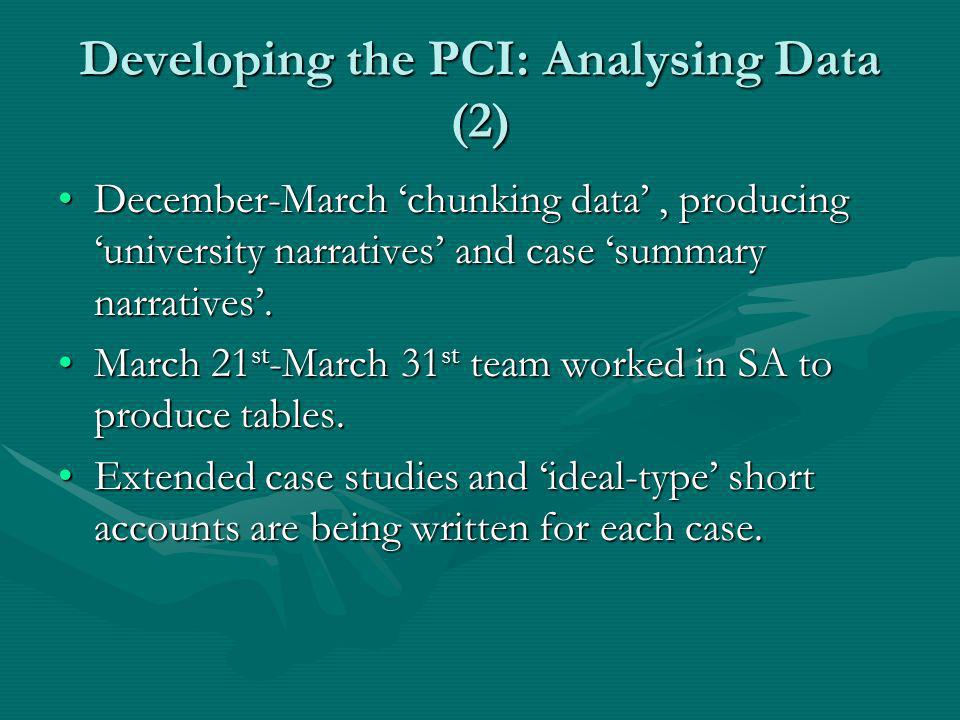 Developing the PCI: Analysing Data (2) December-March chunking data, producing university narratives and case summary narratives.December-March chunking data, producing university narratives and case summary narratives.