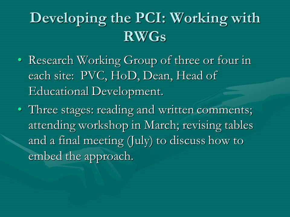 Developing the PCI: Working with RWGs Research Working Group of three or four in each site: PVC, HoD, Dean, Head of Educational Development.Research Working Group of three or four in each site: PVC, HoD, Dean, Head of Educational Development.