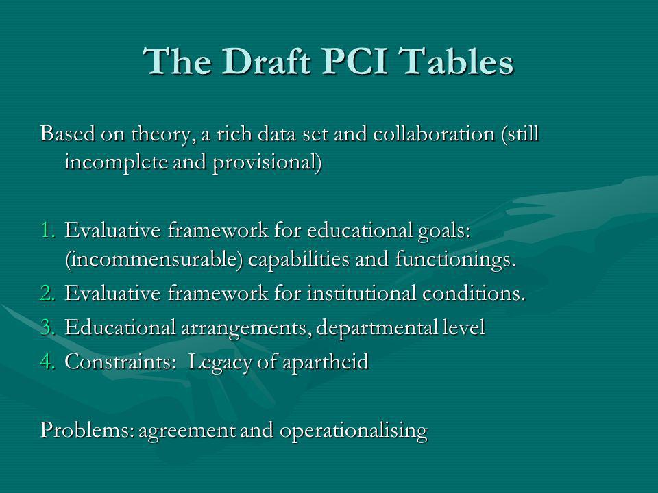 The Draft PCI Tables Based on theory, a rich data set and collaboration (still incomplete and provisional) 1.Evaluative framework for educational goals: (incommensurable) capabilities and functionings.