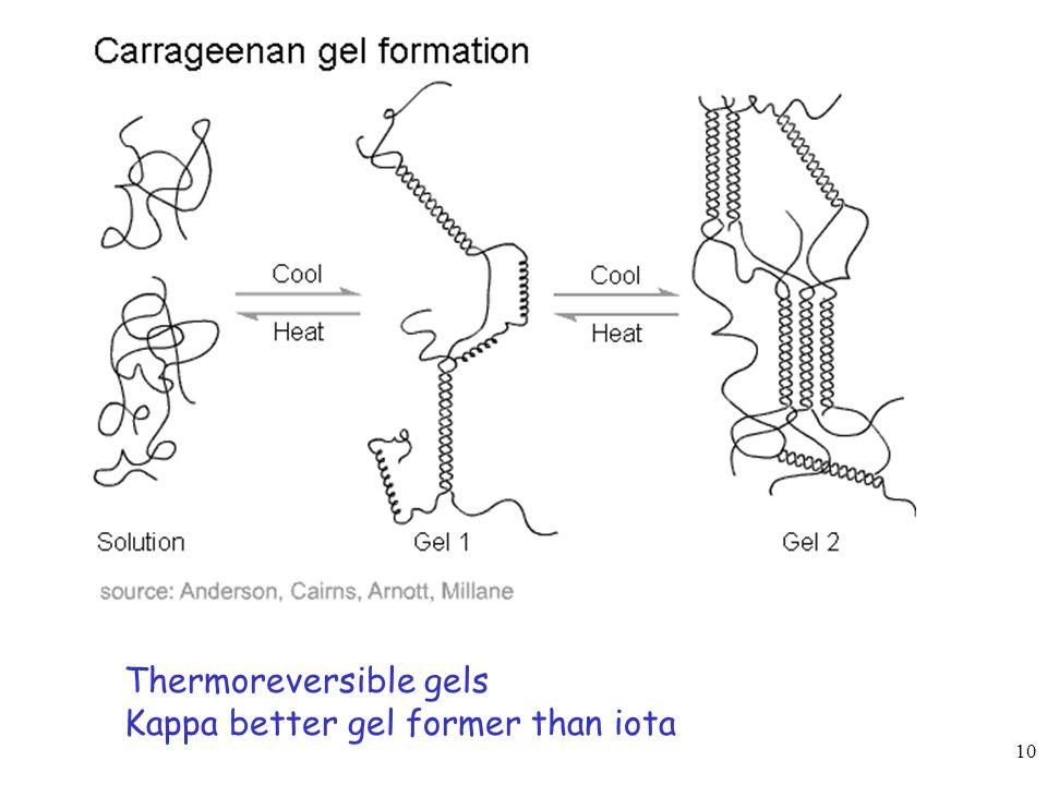 10 Thermoreversible gels Kappa better gel former than iota