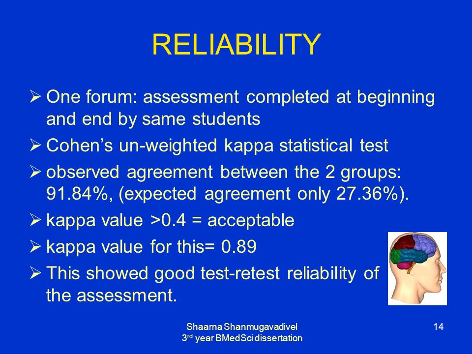 Shaarna Shanmugavadivel 3 rd year BMedSci dissertation 14 RELIABILITY One forum: assessment completed at beginning and end by same students Cohens un-weighted kappa statistical test observed agreement between the 2 groups: 91.84%, (expected agreement only 27.36%).