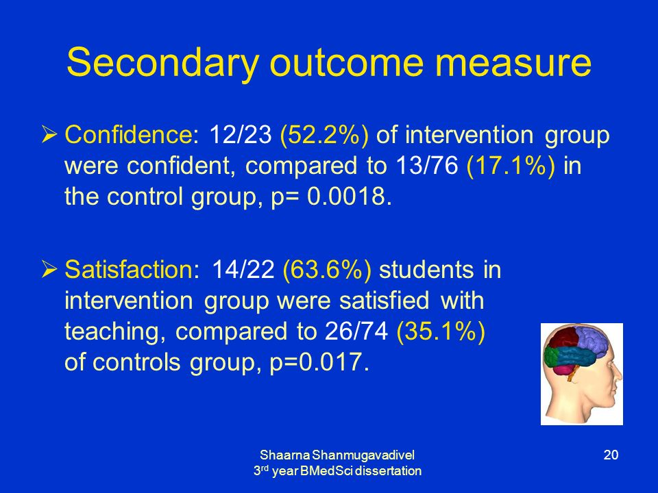 Shaarna Shanmugavadivel 3 rd year BMedSci dissertation 20 Secondary outcome measure Confidence: 12/23 (52.2%) of intervention group were confident, compared to 13/76 (17.1%) in the control group, p= 0.0018.
