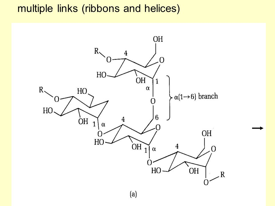 multiple links (ribbons and helices)