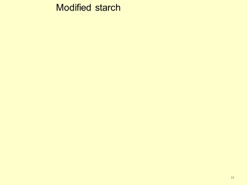 33 Modified starch