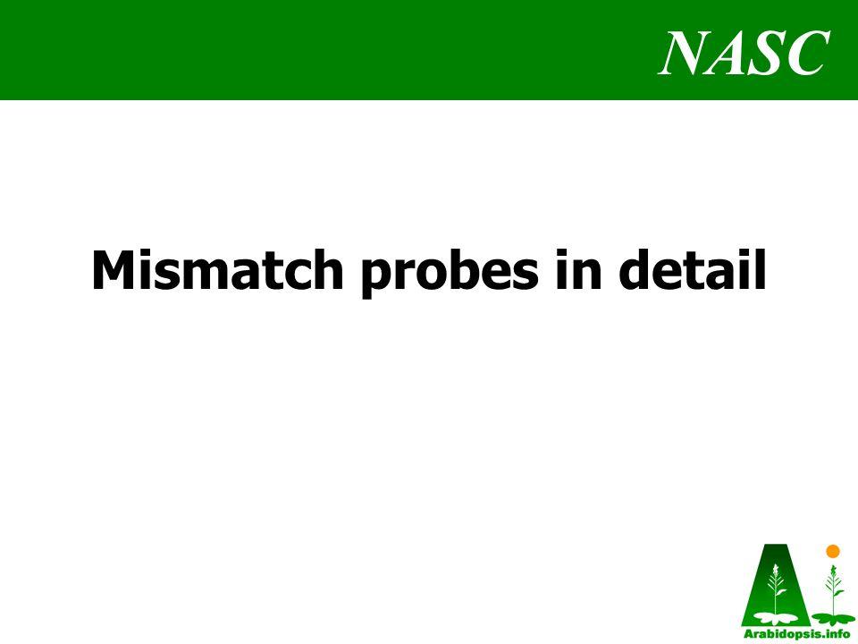 NASC Mismatch probes in detail