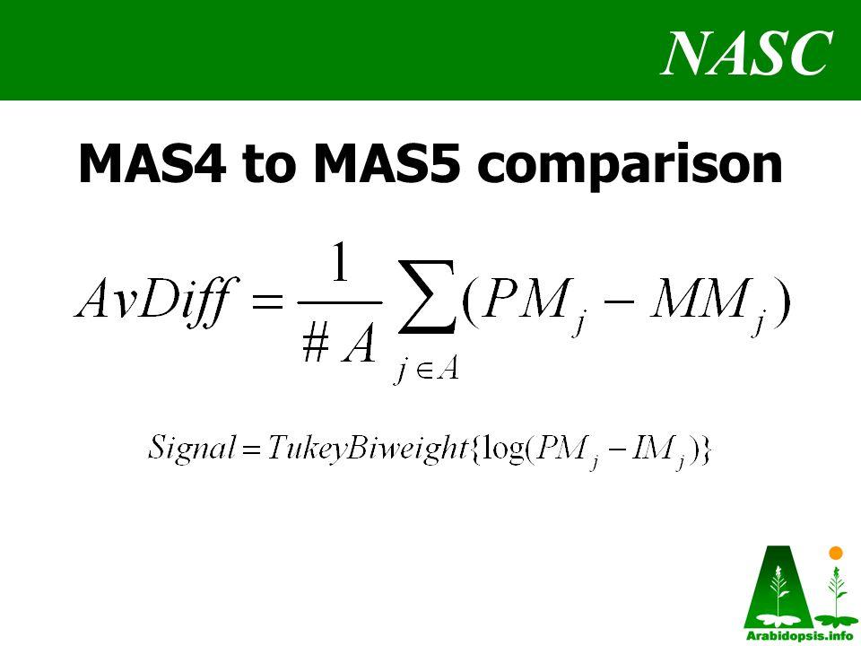 MAS4 to MAS5 comparison