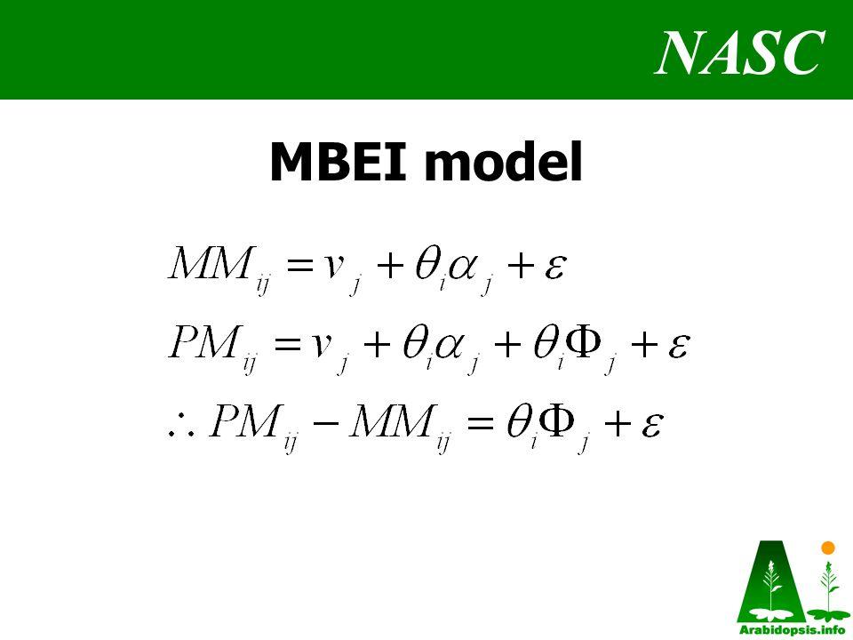 NASC MBEI model
