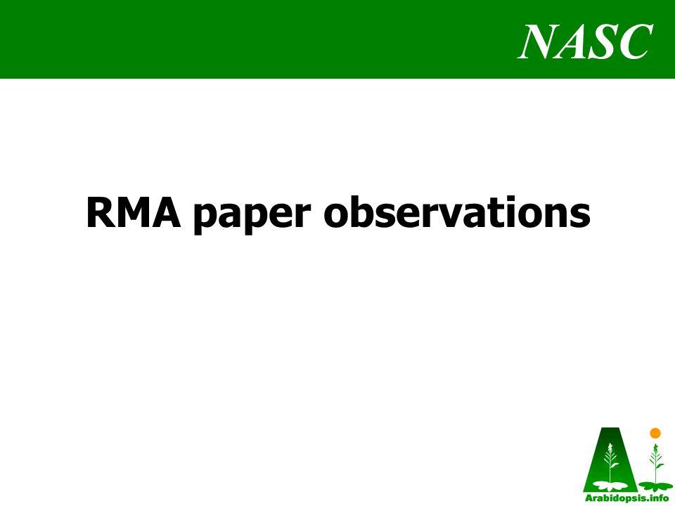 NASC RMA paper observations