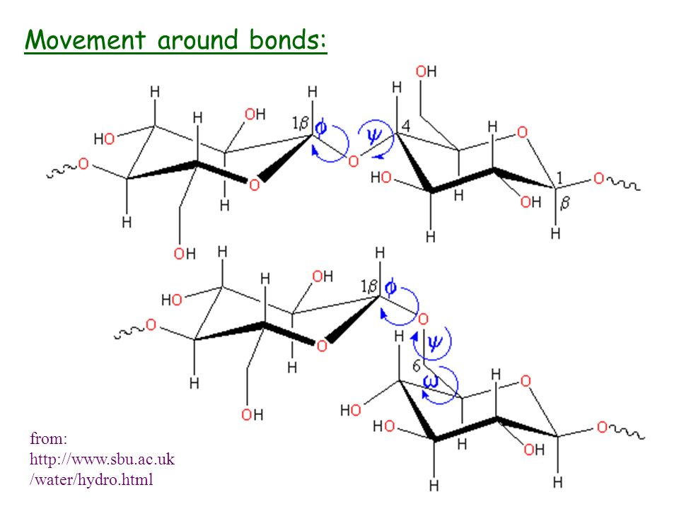 Movement around bonds: from: http://www.sbu.ac.uk /water/hydro.html