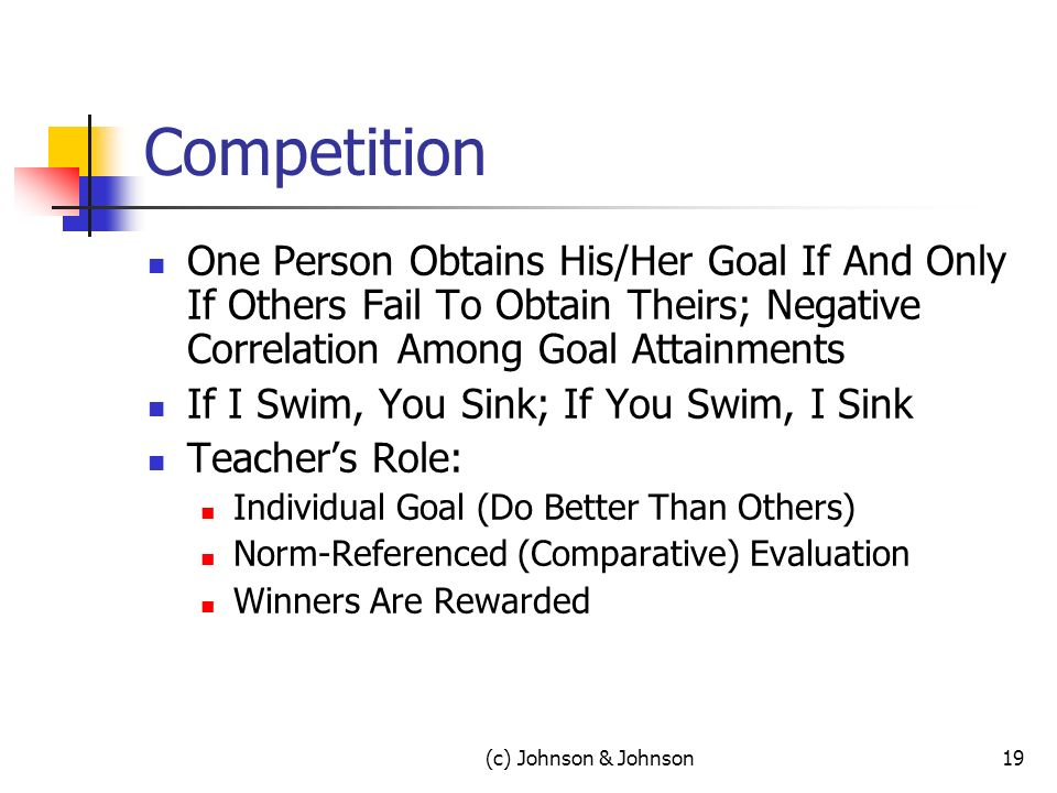 (c) Johnson & Johnson19 Competition One Person Obtains His/Her Goal If And Only If Others Fail To Obtain Theirs; Negative Correlation Among Goal Attainments If I Swim, You Sink; If You Swim, I Sink Teachers Role: Individual Goal (Do Better Than Others) Norm-Referenced (Comparative) Evaluation Winners Are Rewarded