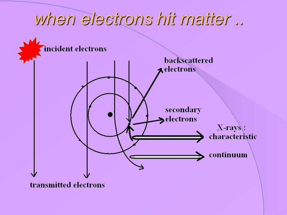 when electrons hit matter..