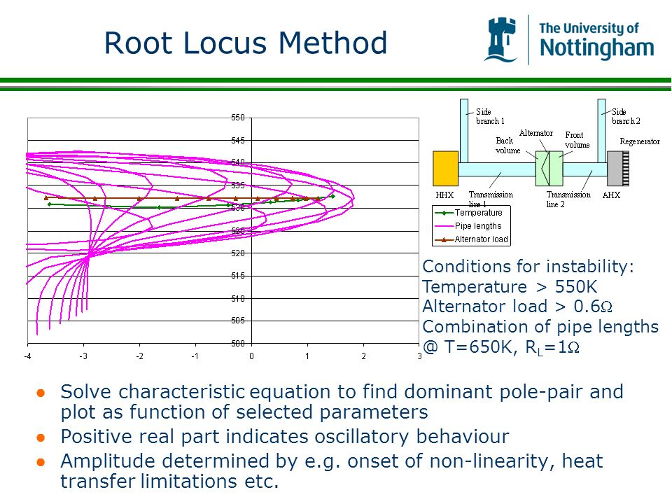 Root Locus Method Solve characteristic equation to find dominant pole-pair and plot as function of selected parameters Positive real part indicates os