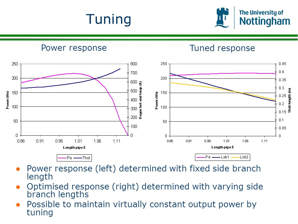 Tuning Power response (left) determined with fixed side branch length Optimised response (right) determined with varying side branch lengths Possible