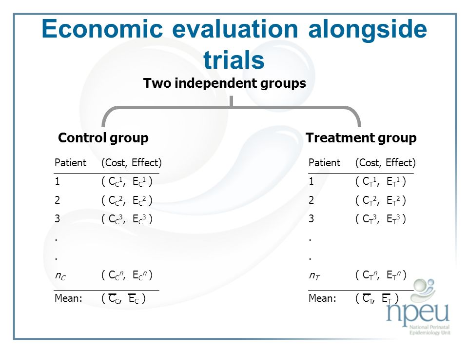 Economic evaluation alongside trials Two independent groups Control groupTreatment group Patient(Cost, Effect) 1( C C 1, E C 1 ) 2( C C 2, E C 2 ) 3( C C 3, E C 3 ).