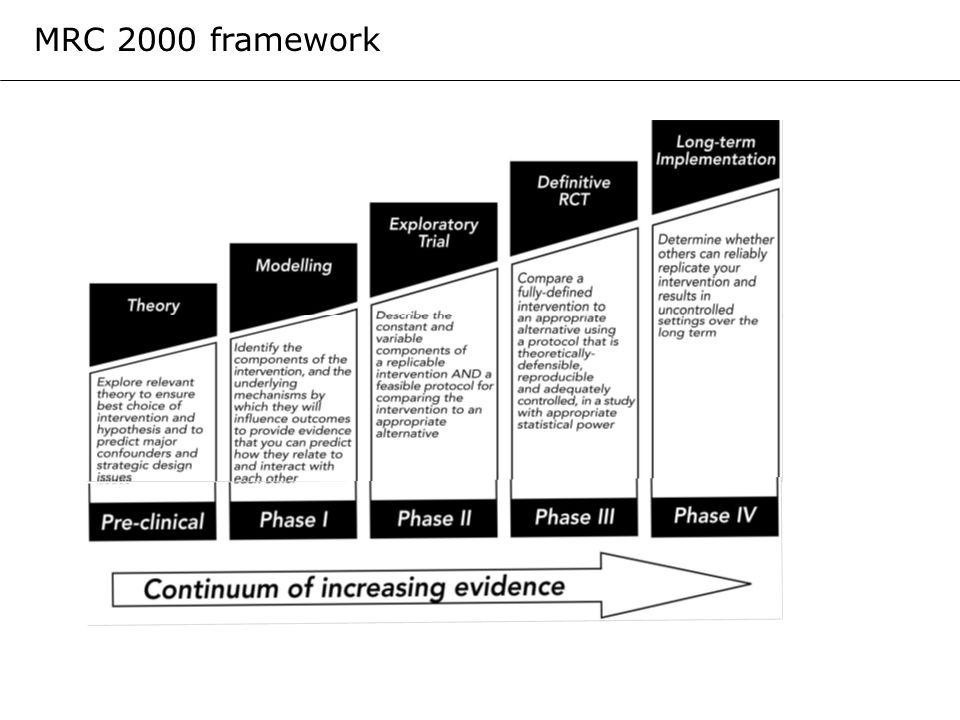 MRC 2000 framework