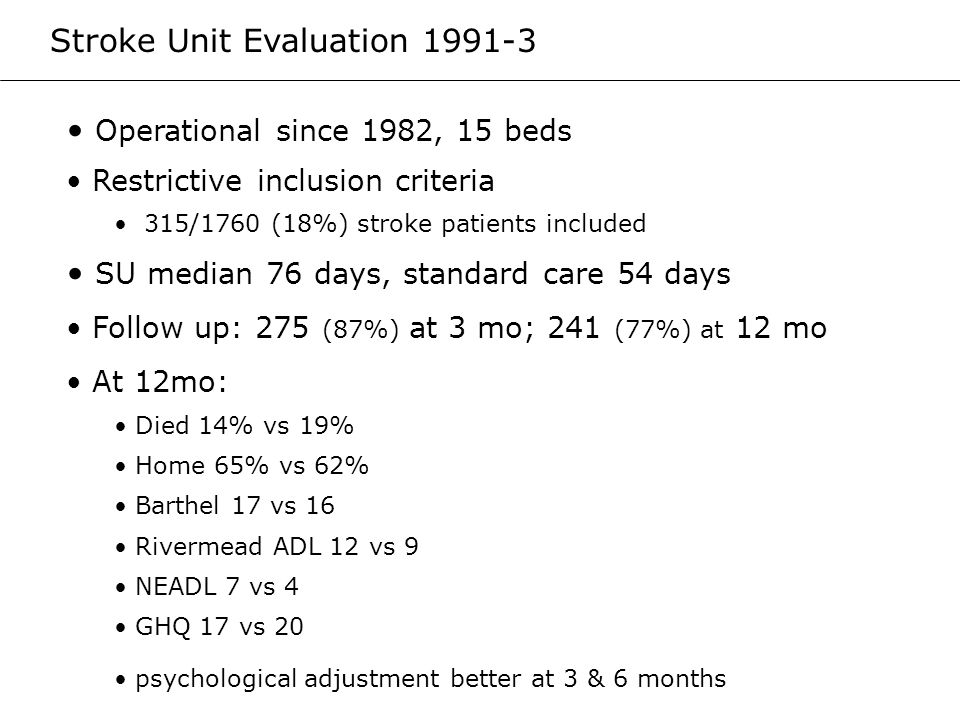 Stroke Unit Evaluation 1991-3 Operational since 1982, 15 beds Restrictive inclusion criteria 315/1760 (18%) stroke patients included SU median 76 days