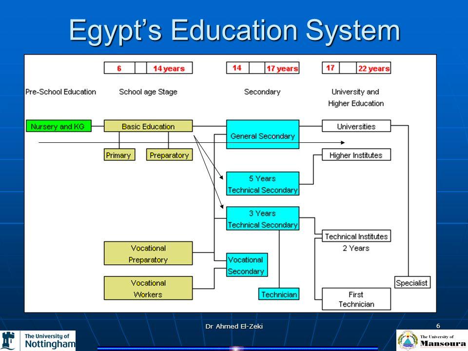 Dr Ahmed El-Zeki 6 Egypts Education System