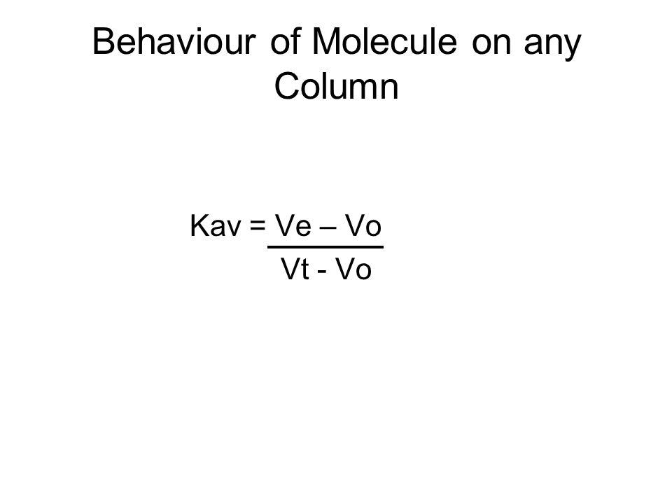 Behaviour of Molecule on any Column Kav = Ve – Vo Vt - Vo
