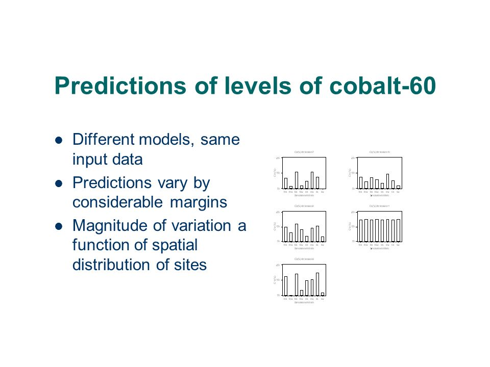Predictions of levels of cobalt-60 Different models, same input data Predictions vary by considerable margins Magnitude of variation a function of spa