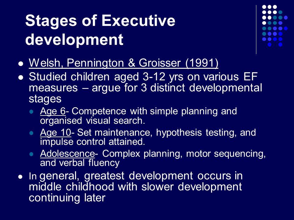Stages of Executive development Welsh, Pennington & Groisser (1991) Studied children aged 3-12 yrs on various EF measures – argue for 3 distinct devel