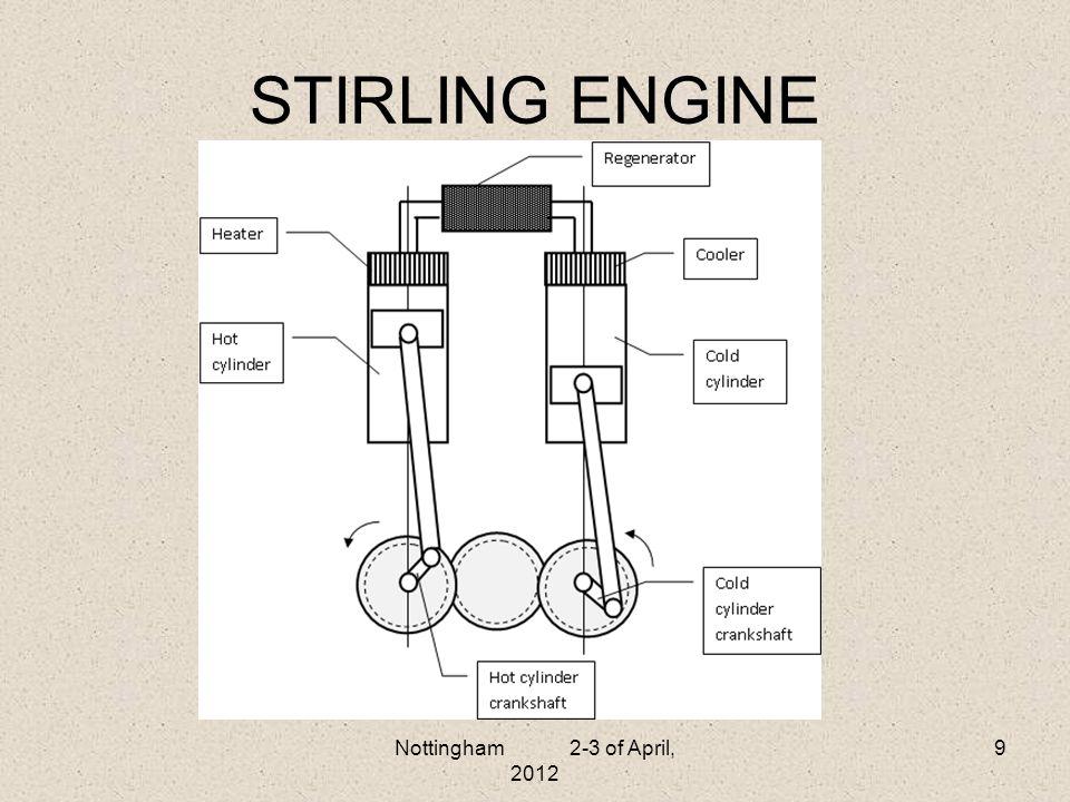 STIRLING ENGINE Nottingham 2-3 of April, 2012 9