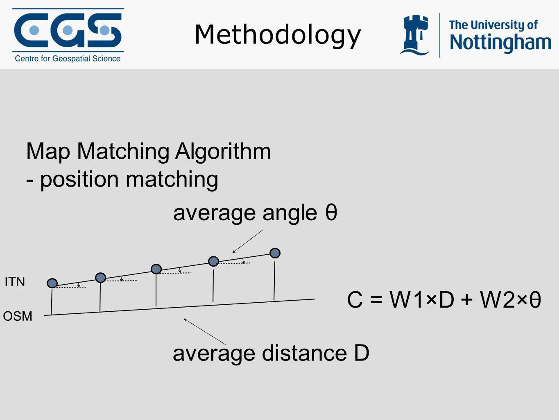 Map Matching Algorithm - position matching average angle θ average distance D C = W1×D + W2×θ ITN OSM