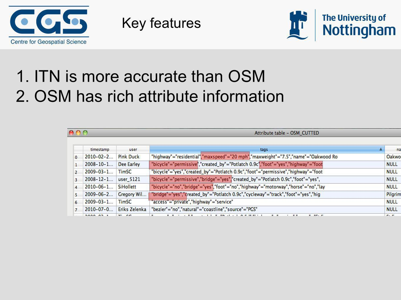 1. ITN is more accurate than OSM 2. OSM has rich attribute information Key features
