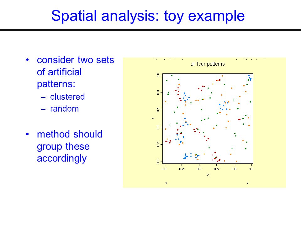 Spatial analysis: toy example consider two sets of artificial patterns: –clustered –random method should group these accordingly