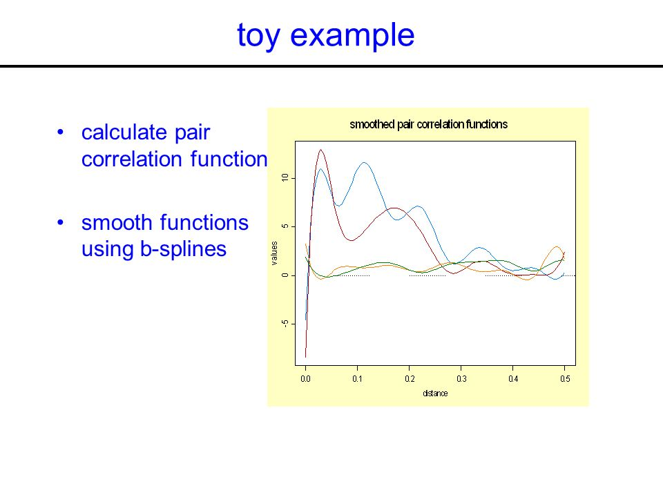 toy example calculate pair correlation function smooth functions using b-splines