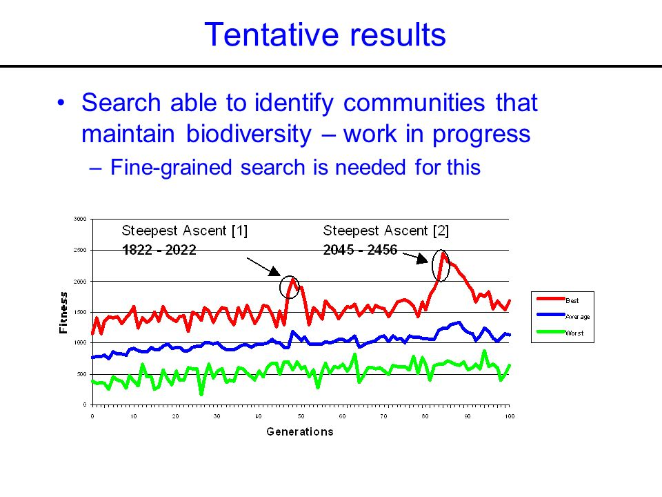 Tentative results Search able to identify communities that maintain biodiversity – work in progress –Fine-grained search is needed for this