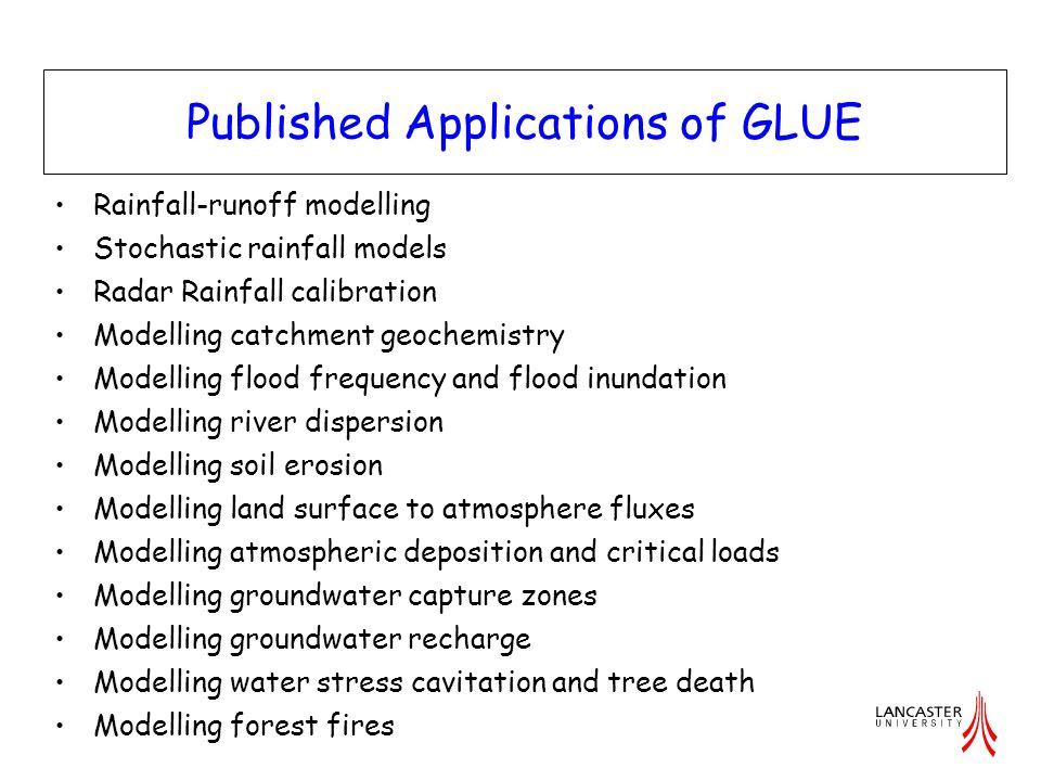 Published Applications of GLUE Rainfall-runoff modelling Stochastic rainfall models Radar Rainfall calibration Modelling catchment geochemistry Modell