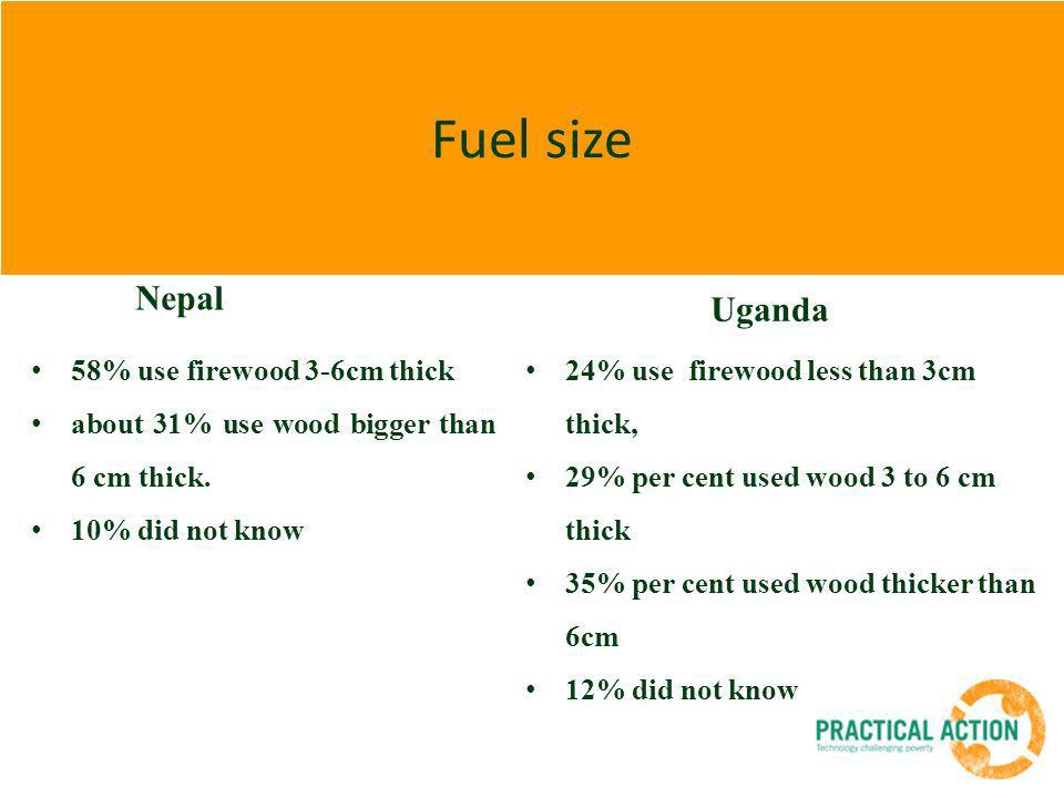 Fuel size Nepal Uganda 58% use firewood 3-6cm thick about 31% use wood bigger than 6 cm thick.