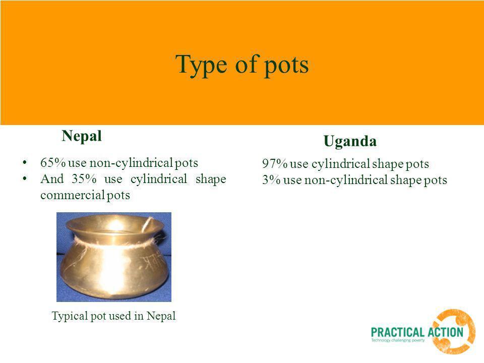 Type of pots Nepal Uganda 97% use cylindrical shape pots 3% use non-cylindrical shape pots Typical pot used in Nepal 65% use non-cylindrical pots And 35% use cylindrical shape commercial pots