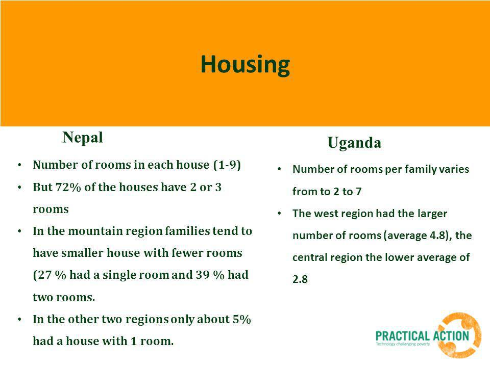 Housing Nepal Uganda Number of rooms in each house (1-9) But 72% of the houses have 2 or 3 rooms In the mountain region families tend to have smaller house with fewer rooms (27 % had a single room and 39 % had two rooms.