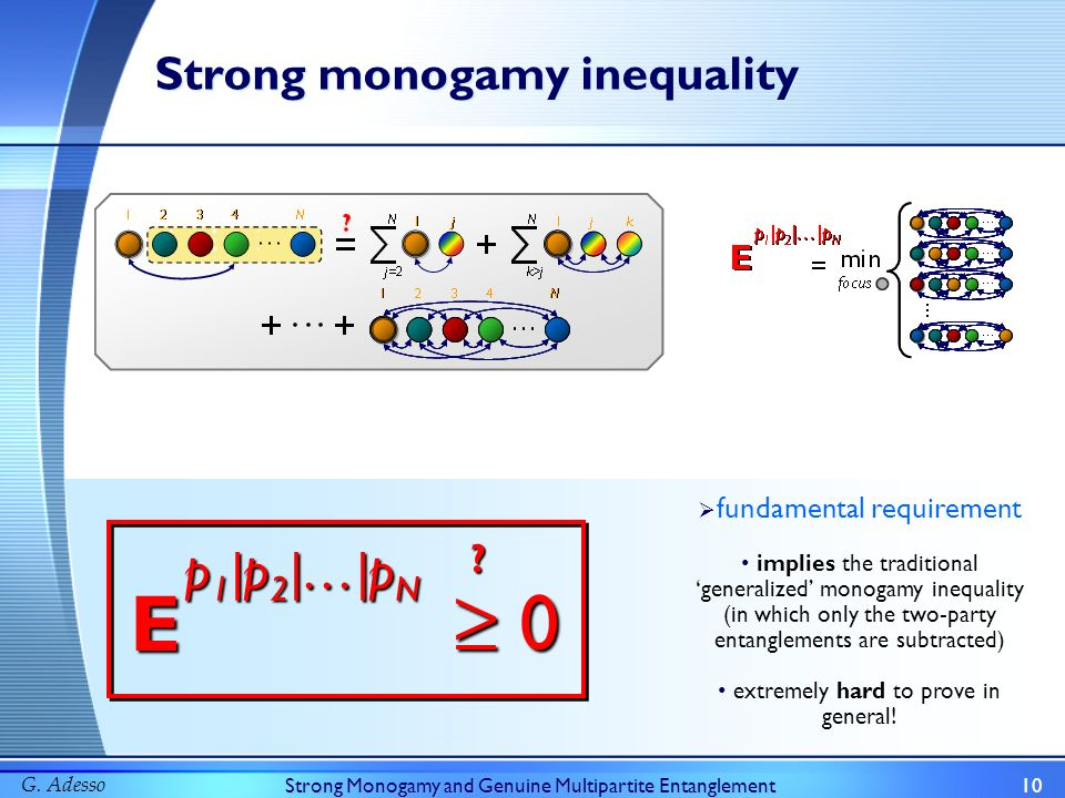 G. AdessoStrong Monogamy and Genuine Multipartite Entanglement10 Strong monogamy inequality fundamental requirement implies the traditional generalize