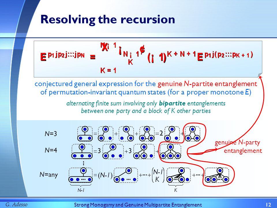 G. AdessoStrong Monogamy and Genuine Multipartite Entanglement12 Resolving the recursion (N-1) N-1 K K N=any 33 N=4 22 N=3 genuine N-party entanglemen