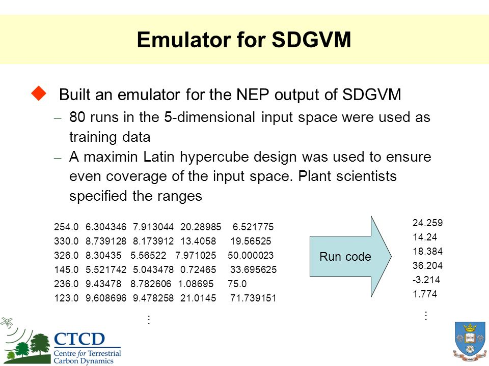 Emulator for SDGVM Built an emulator for the NEP output of SDGVM – 80 runs in the 5-dimensional input space were used as training data – A maximin Lat