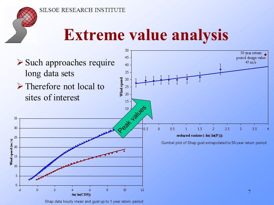 SILSOE RESEARCH INSTITUTE 7 Extreme value analysis Shap data hourly mean and gust up to 1 year return period Gumbel plot of Shap gust extrapolated to 50-year return period Peak values Such approaches require long data sets Therefore not local to sites of interest