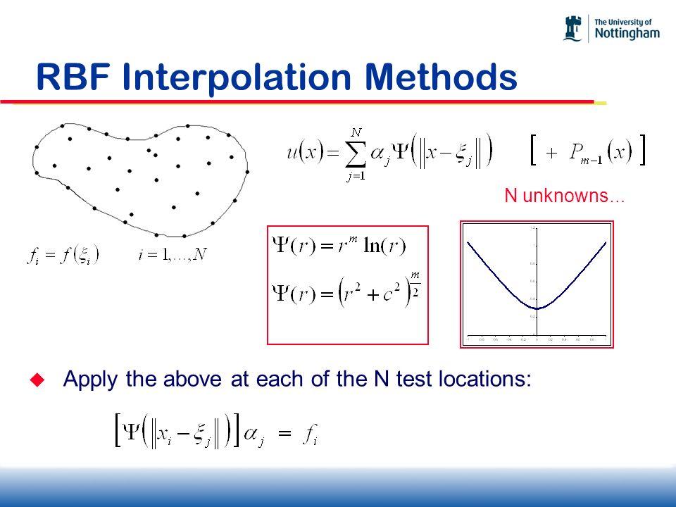 Kansas Method (Diffusion operator) Collocating :