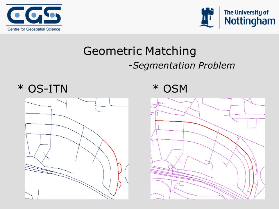 Geometric Matching -Segmentation Problem * OS-ITN * OSM