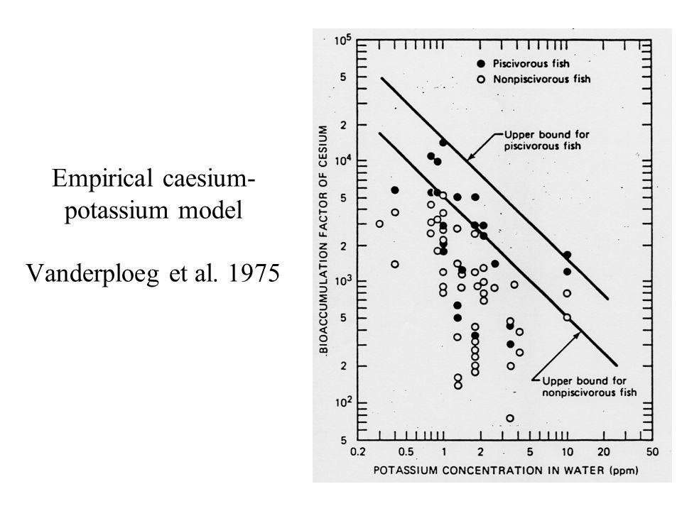 Empirical caesium- potassium model Vanderploeg et al. 1975