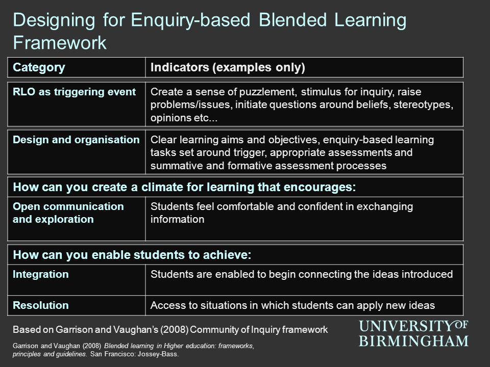 Designing for Enquiry-based Blended Learning Framework CategoryIndicators (examples only) Design and organisationClear learning aims and objectives, enquiry-based learning tasks set around trigger, appropriate assessments and summative and formative assessment processes How can you create a climate for learning that encourages: Open communication and exploration Students feel comfortable and confident in exchanging information How can you enable students to achieve: IntegrationStudents are enabled to begin connecting the ideas introduced ResolutionAccess to situations in which students can apply new ideas RLO as triggering eventCreate a sense of puzzlement, stimulus for inquiry, raise problems/issues, initiate questions around beliefs, stereotypes, opinions etc...
